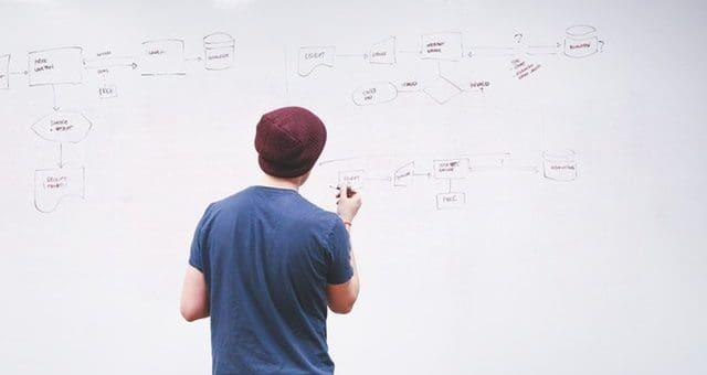Kreativ idéudvikling med whiteboards